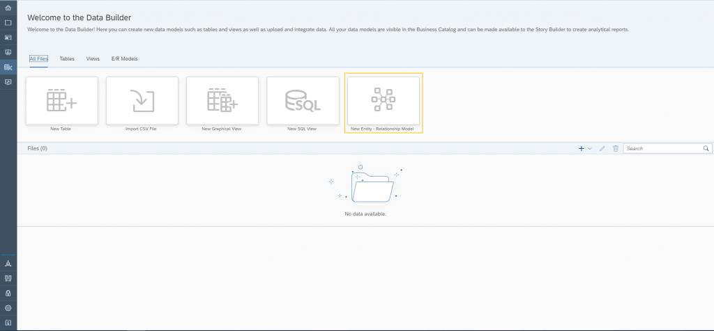 Data Warehouse Cloud: ER Modell & Business Catalog