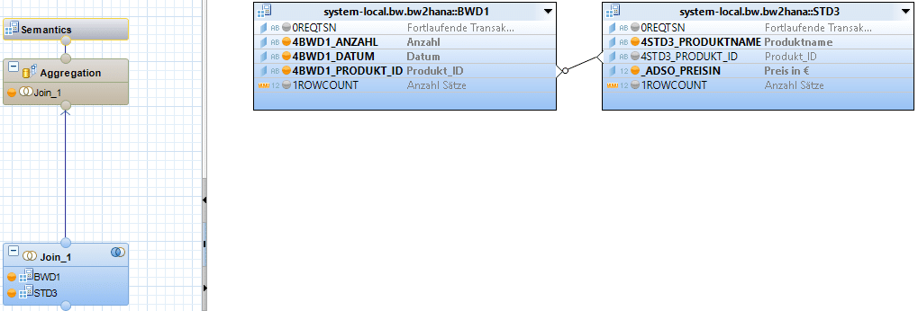 How to Debug & Analyse Calculation Views