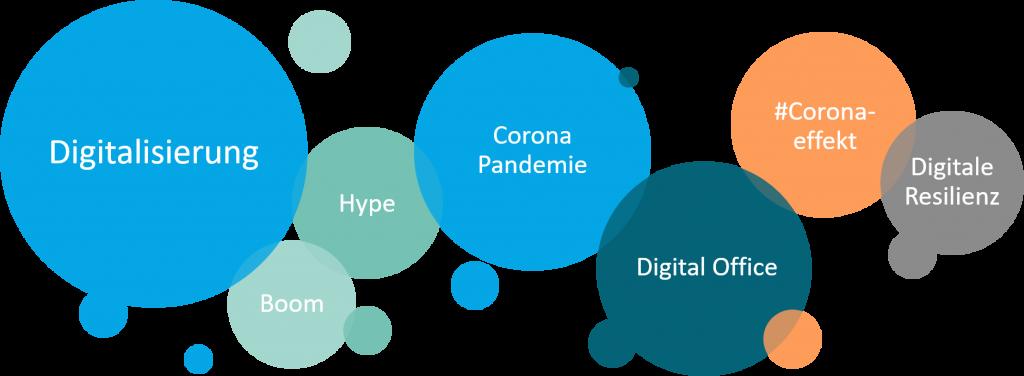 Pandemie und Digitalisierung