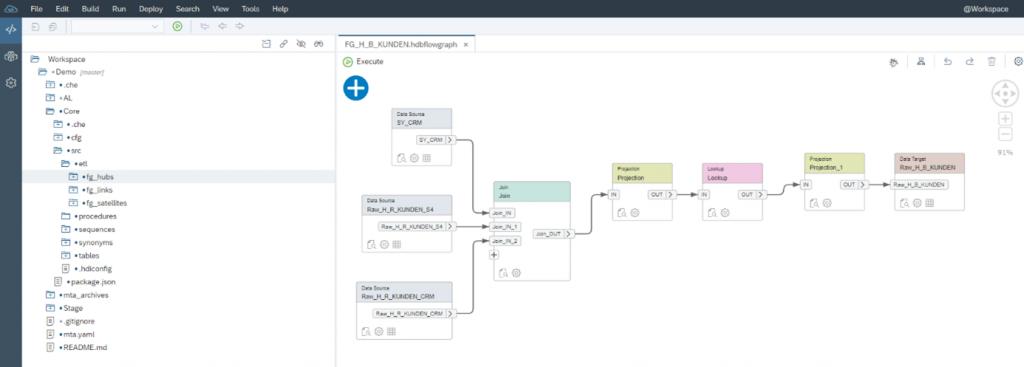 Erstellung von Flowgraphs zur Definition der Datenflüsse