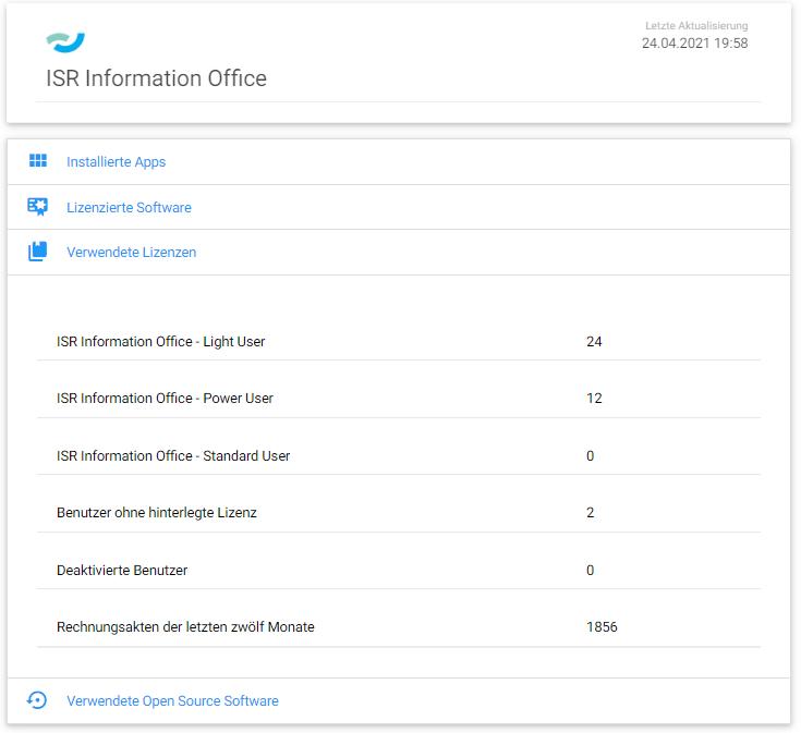 Lizenzübersicht ISR Information Office